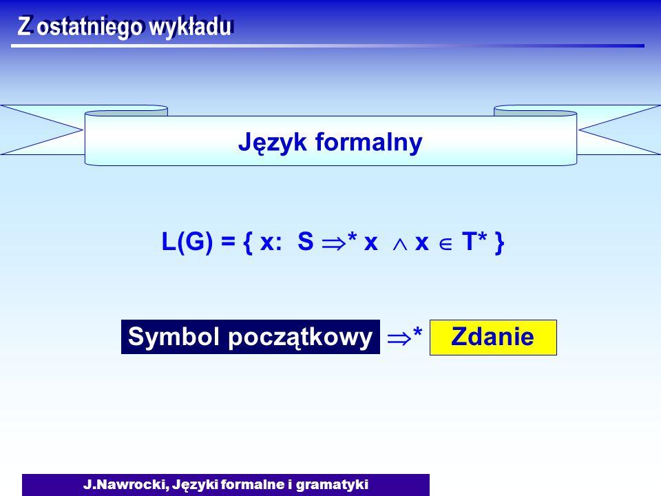 J.Nawrocki, Języki formalne i gramatyki Z ostatniego wykładu Symbol początkowy Zdanie ** Język formalny L(G) = { x: S  * x  x  T* }