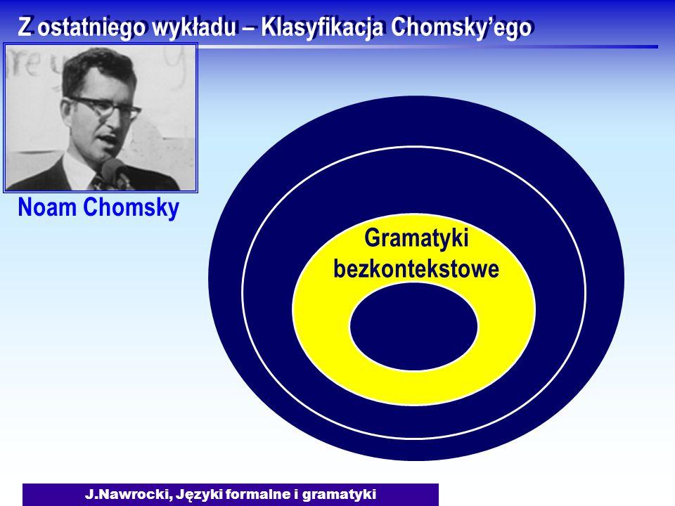 J.Nawrocki, Języki formalne i gramatyki Z ostatniego wykładu – Klasyfikacja Chomsky'ego Gramatyki bezkontekstowe Noam Chomsky