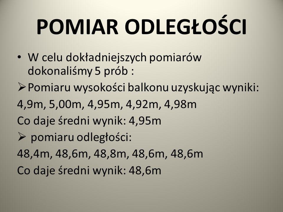 POMIAR ODLEGŁOŚCI W celu dokładniejszych pomiarów dokonaliśmy 5 prób :  Pomiaru wysokości balkonu uzyskując wyniki: 4,9m, 5,00m, 4,95m, 4,92m, 4,98m Co daje średni wynik: 4,95m  pomiaru odległości: 48,4m, 48,6m, 48,8m, 48,6m, 48,6m Co daje średni wynik: 48,6m