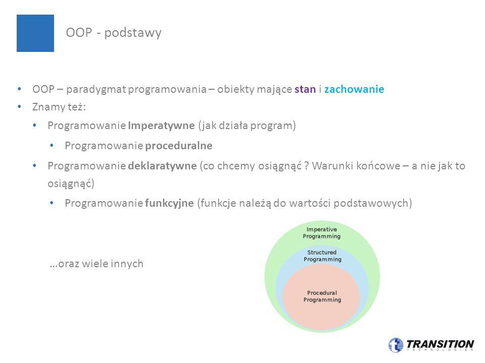OOP – paradygmat programowania – obiekty mające stan i zachowanie Znamy też: Programowanie Imperatywne (jak działa program) Programowanie proceduralne