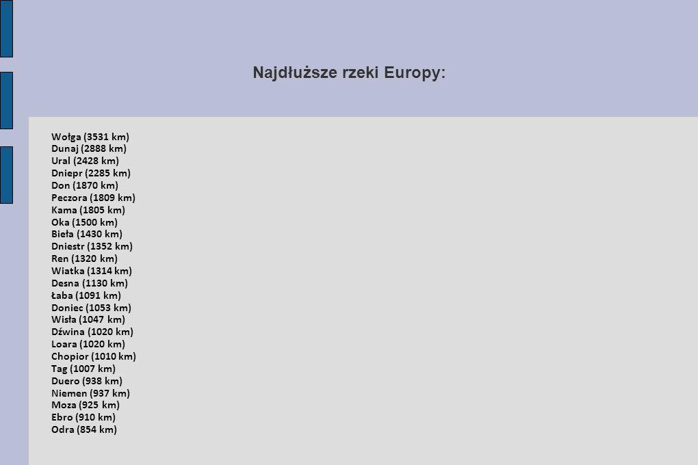 Najdłuższe rzeki Europy: Wołga (3531 km) Dunaj (2888 km) Ural (2428 km) Dniepr (2285 km) Don (1870 km) Peczora (1809 km) Kama (1805 km) Oka (1500 km)