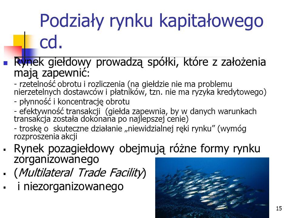 15 Podziały rynku kapitałowego cd.