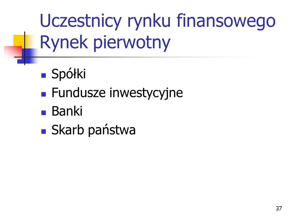 Uczestnicy rynku finansowego Rynek pierwotny Spółki Fundusze inwestycyjne Banki Skarb państwa 37