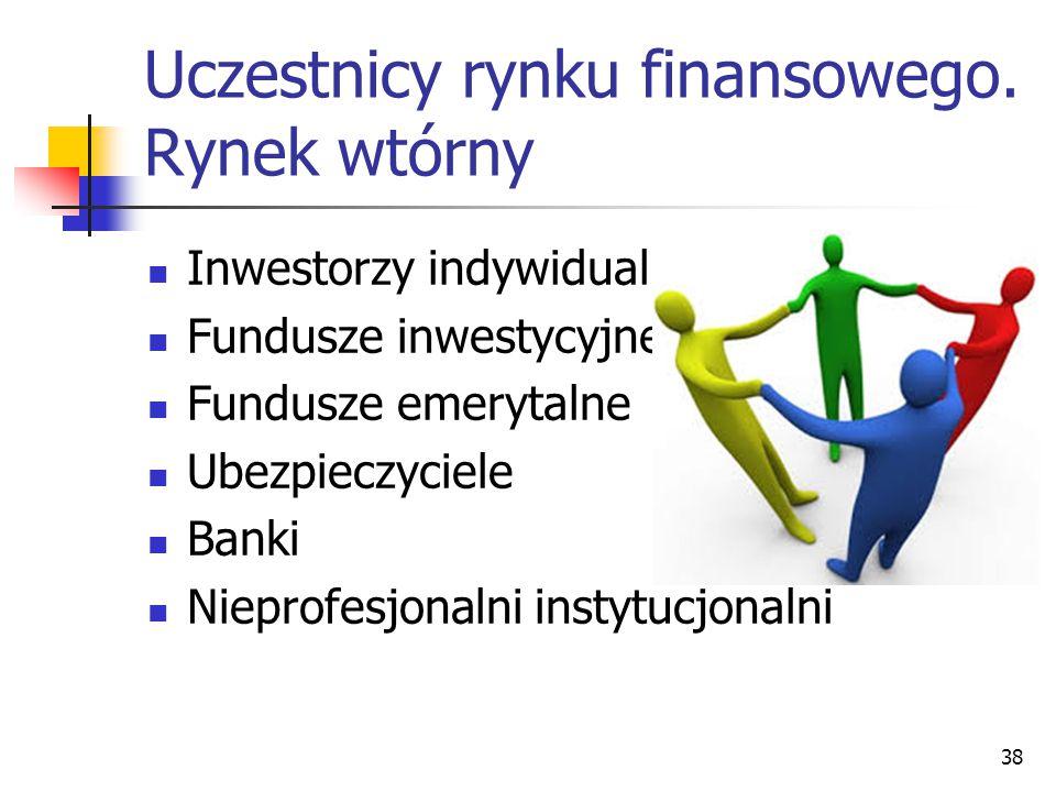 Uczestnicy rynku finansowego.
