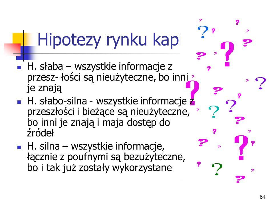 64 Hipotezy rynku kapitałowego H.