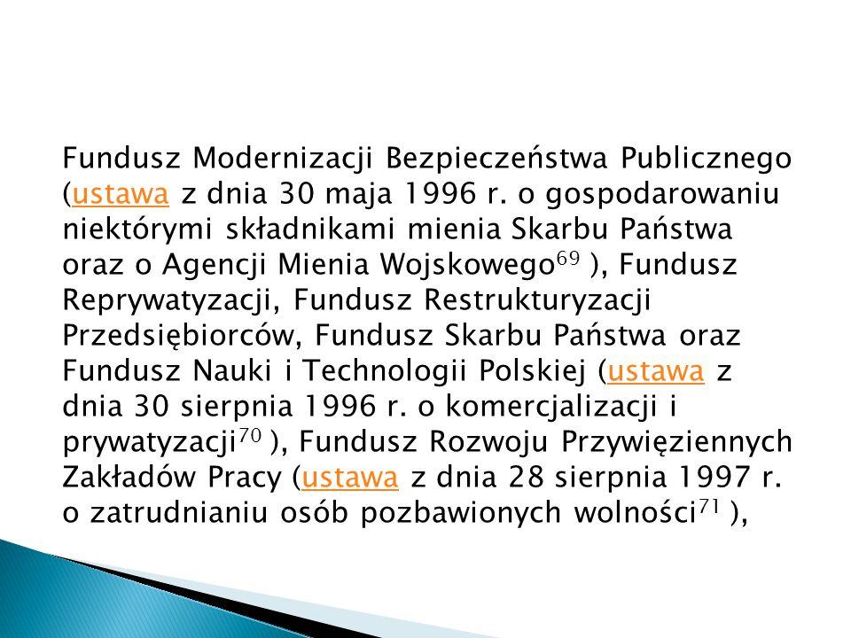 Fundusz Modernizacji Bezpieczeństwa Publicznego (ustawa z dnia 30 maja 1996 r. o gospodarowaniu niektórymi składnikami mienia Skarbu Państwa oraz o Ag
