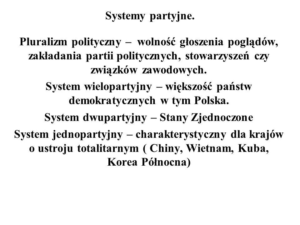 Systemy partyjne. Pluralizm polityczny – wolność głoszenia poglądów, zakładania partii politycznych, stowarzyszeń czy związków zawodowych. System wiel
