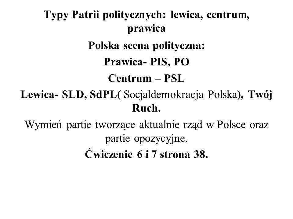 Typy Patrii politycznych: lewica, centrum, prawica Polska scena polityczna: Prawica- PIS, PO Centrum – PSL Lewica- SLD, SdPL( Socjaldemokracja Polska)
