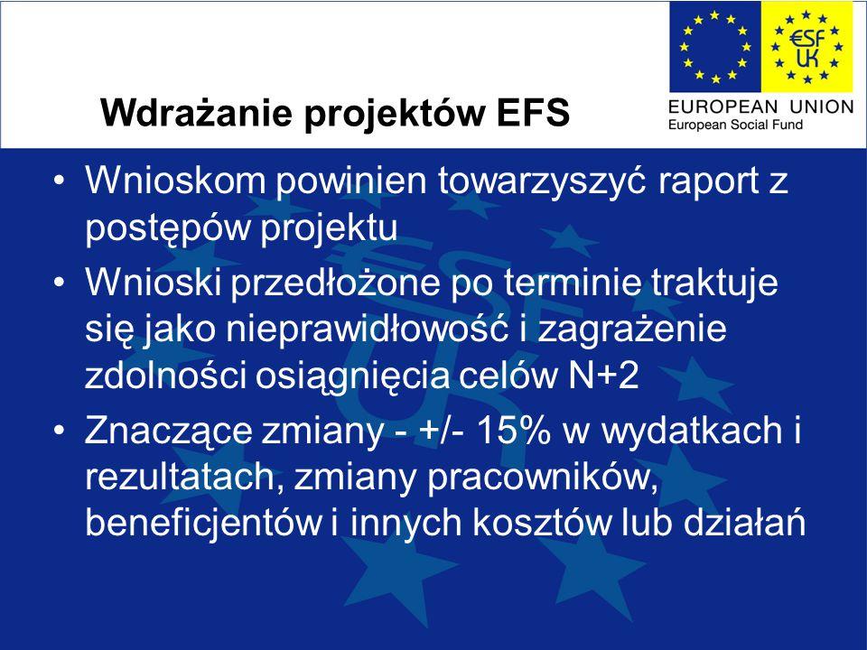 Wdrażanie projektów EFS Wnioskom powinien towarzyszyć raport z postępów projektu Wnioski przedłożone po terminie traktuje się jako nieprawidłowość i zagrażenie zdolności osiągnięcia celów N+2 Znaczące zmiany - +/- 15% w wydatkach i rezultatach, zmiany pracowników, beneficjentów i innych kosztów lub działań