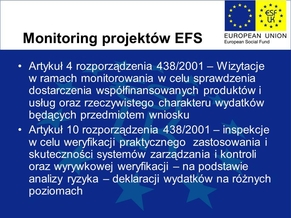 Monitoring projektów EFS Artykuł 4 rozporządzenia 438/2001 – Wizytacje w ramach monitorowania w celu sprawdzenia dostarczenia współfinansowanych produktów i usług oraz rzeczywistego charakteru wydatków będących przedmiotem wniosku Artykuł 10 rozporządzenia 438/2001 – inspekcje w celu weryfikacji praktycznego zastosowania i skuteczności systemów zarządzania i kontroli oraz wyrywkowej weryfikacji – na podstawie analizy ryzyka – deklaracji wydatków na różnych poziomach