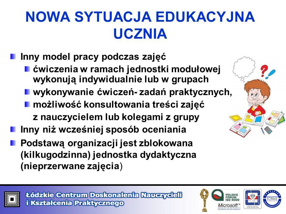 NOWA SYTUACJA EDUKACYJNA UCZNIA Inny model pracy podczas zajęć ćwiczenia w ramach jednostki modułowej wykonują indywidualnie lub w grupach wykonywanie ćwiczeń- zadań praktycznych, możliwość konsultowania treści zajęć z nauczycielem lub kolegami z grupy Inny niż wcześniej sposób oceniania Podstawą organizacji jest zblokowana (kilkugodzinna) jednostka dydaktyczna (nieprzerwane zajęcia)
