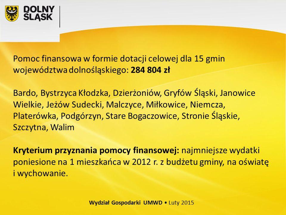 Pomoc finansowa w formie dotacji celowej dla 15 gmin województwa dolnośląskiego: 284 804 zł Bardo, Bystrzyca Kłodzka, Dzierżoniów, Gryfów Śląski, Janowice Wielkie, Jeżów Sudecki, Malczyce, Miłkowice, Niemcza, Platerówka, Podgórzyn, Stare Bogaczowice, Stronie Śląskie, Szczytna, Walim Kryterium przyznania pomocy finansowej: najmniejsze wydatki poniesione na 1 mieszkańca w 2012 r.