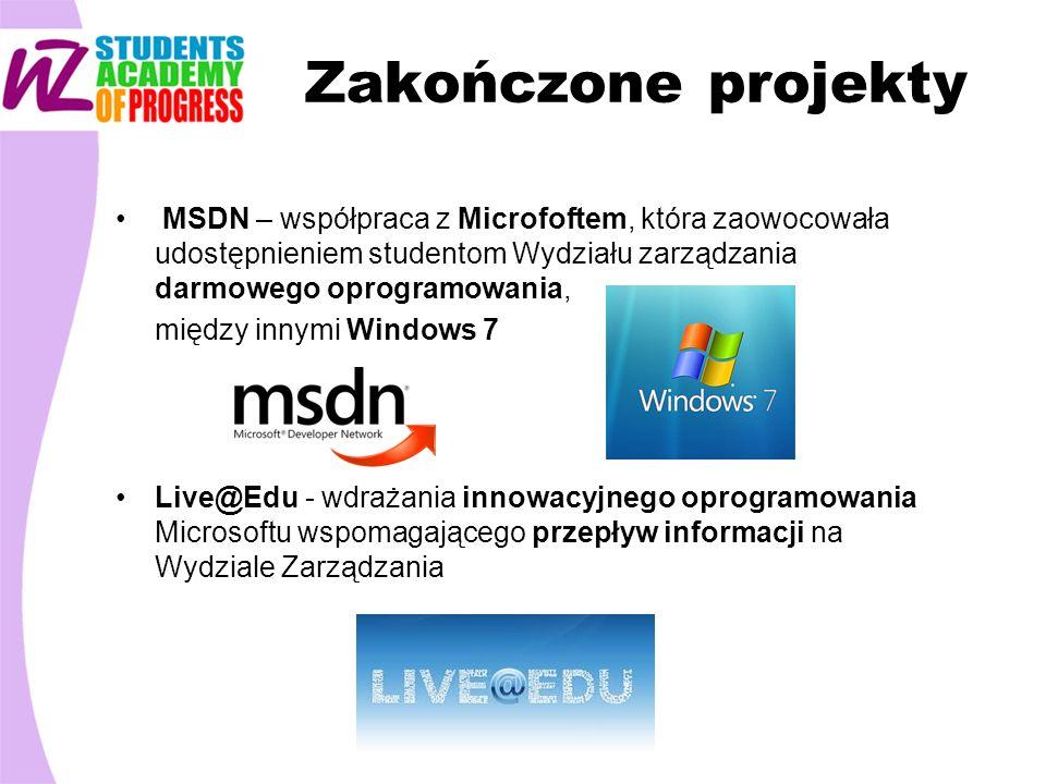 Zakończone projekty MSDN – współpraca z Microfoftem, która zaowocowała udostępnieniem studentom Wydziału zarządzania darmowego oprogramowania, między innymi Windows 7 Live@Edu - wdrażania innowacyjnego oprogramowania Microsoftu wspomagającego przepływ informacji na Wydziale Zarządzania
