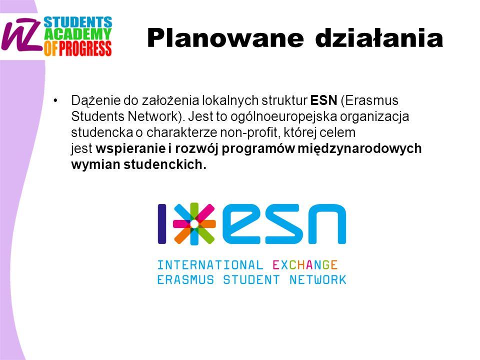 Planowane działania Dążenie do założenia lokalnych struktur ESN (Erasmus Students Network). Jest to ogólnoeuropejska organizacja studencka o charakter