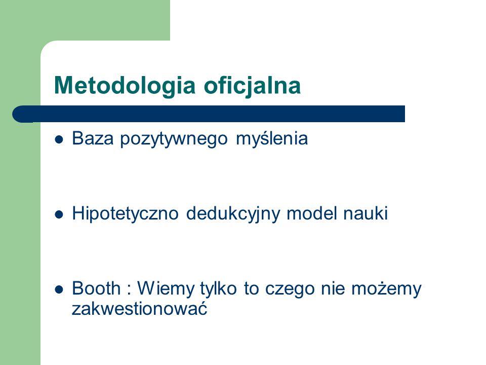 Metodologia oficjalna Baza pozytywnego myślenia Hipotetyczno dedukcyjny model nauki Booth : Wiemy tylko to czego nie możemy zakwestionować