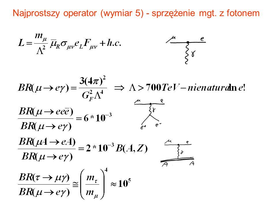 Najprostszy operator (wymiar 5) - sprzężenie mgt. z fotonem