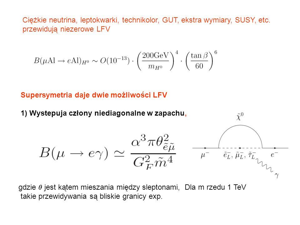 Supersymetria daje dwie możliwości LFV 1) Wystepuja człony niediagonalne w zapachu, gdzie  jest kątem mieszania między sleptonami, Dla m rzedu 1 TeV takie przewidywania są bliskie granicy exp.