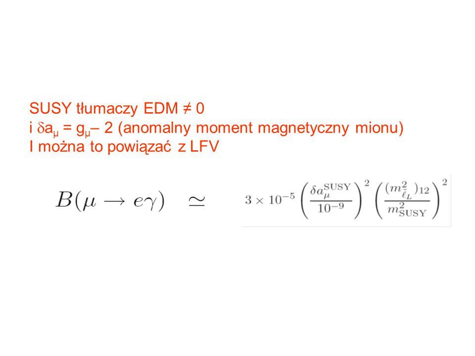 SUSY tłumaczy EDM ≠ 0 i  a µ = g µ – 2 (anomalny moment magnetyczny mionu) I można to powiązać z LFV
