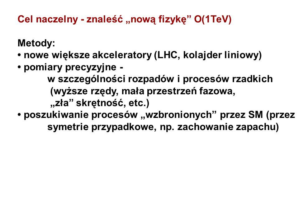 """Cel naczelny - znaleść """"nową fizykę O(1TeV) Metody: nowe większe akceleratory (LHC, kolajder liniowy) pomiary precyzyjne - w szczególności rozpadów i procesów rzadkich (wyższe rzędy, mała przestrzeń fazowa, """"zła skrętność, etc.) poszukiwanie procesów """"wzbronionych przez SM (przez symetrie przypadkowe, np."""