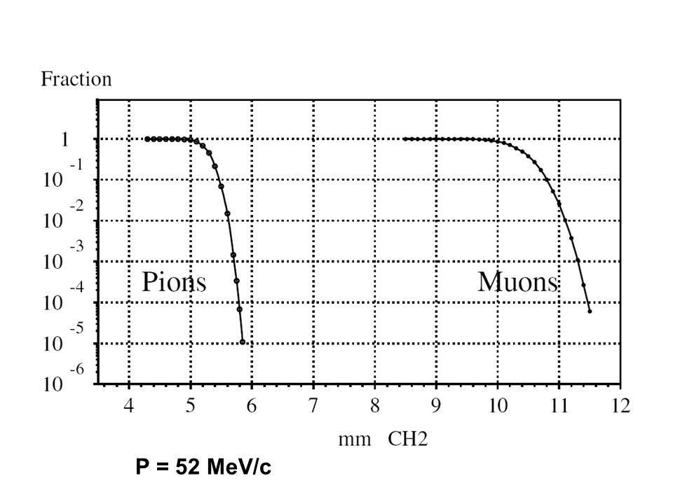 P = 52 MeV/c