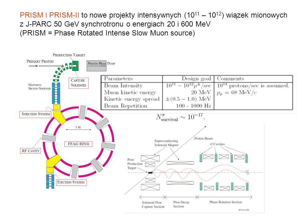 PRISM i PRISM-II to nowe projekty intensywnych (10 11 – 10 12 ) wiązek mionowych z J-PARC 50 GeV synchrotronu o energiach 20 i 600 MeV (PRISM = Phase Rotated Intense Slow Muon source)
