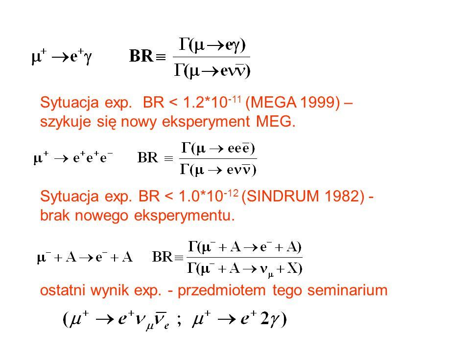 Sytuacja exp. BR < 1.2*10 -11 (MEGA 1999) – szykuje się nowy eksperyment MEG.