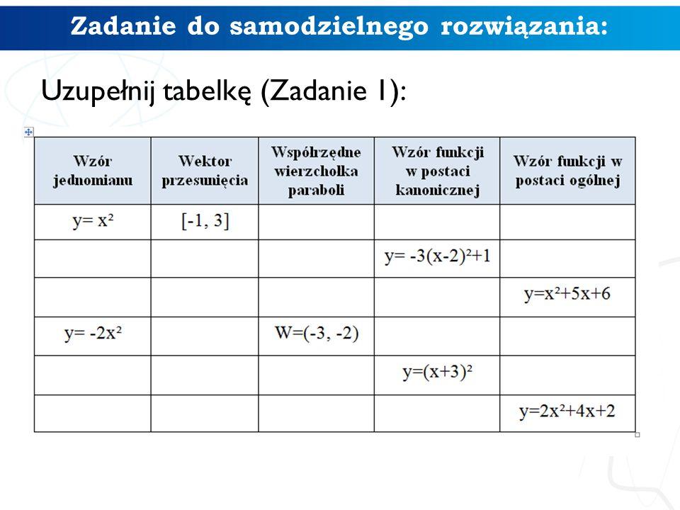 Zadanie do samodzielnego rozwiązania: Uzupełnij tabelkę (Zadanie 1):