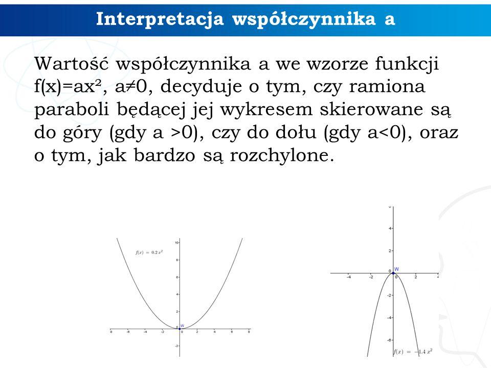 Interpretacja współczynnika a Wartość współczynnika a we wzorze funkcji f(x)=ax², a≠0, decyduje o tym, czy ramiona paraboli będącej jej wykresem skierowane są do góry (gdy a >0), czy do dołu (gdy a<0), oraz o tym, jak bardzo są rozchylone.
