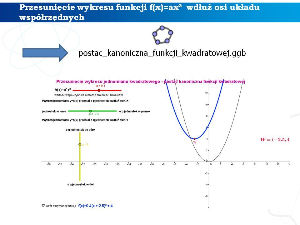 Przesunięcie wykresu funkcji f(x)=ax² wdłuż osi układu współrzędnych