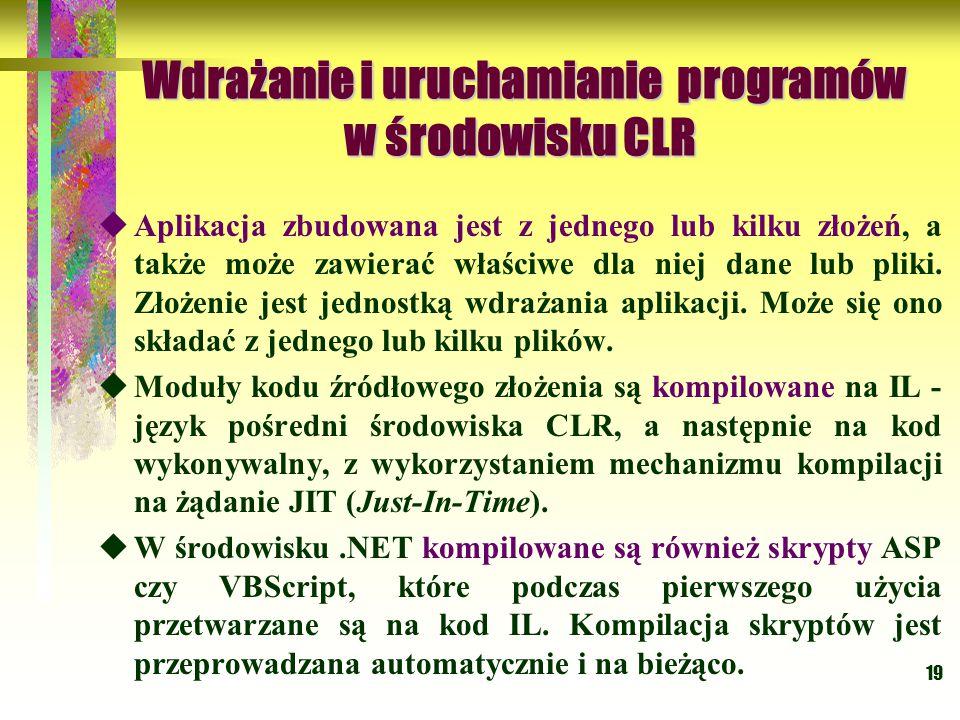 19 Wdrażanie i uruchamianie programów w środowisku CLR Wdrażanie i uruchamianie programów w środowisku CLR  Aplikacja zbudowana jest z jednego lub kilku złożeń, a także może zawierać właściwe dla niej dane lub pliki.