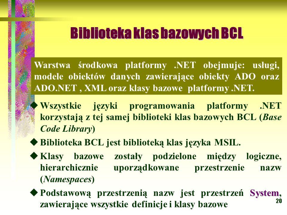 20 Biblioteka klas bazowych BCL Biblioteka klas bazowych BCL  Wszystkie języki programowania platformy.NET korzystają z tej samej biblioteki klas bazowych BCL (Base Code Library)  Biblioteka BCL jest biblioteką klas języka MSIL.