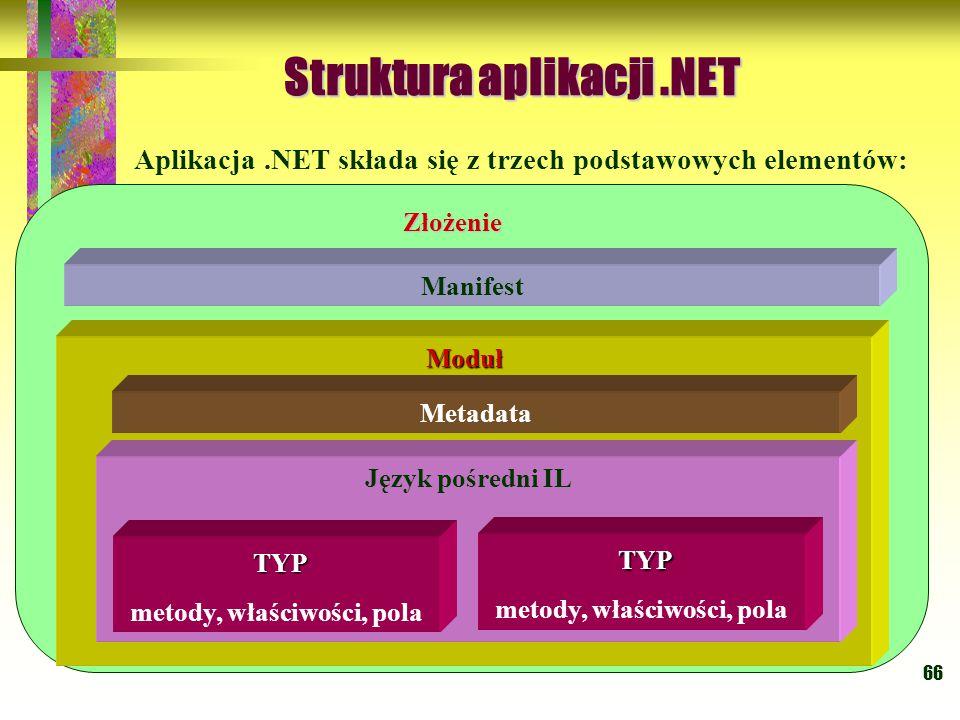 66 Moduł Język pośredni IL Struktura aplikacji.NET Aplikacja.NET składa się z trzech podstawowych elementów: Metadata Manifest TYP metody, właściwości, pola TYP metody, właściwości, pola Złożenie