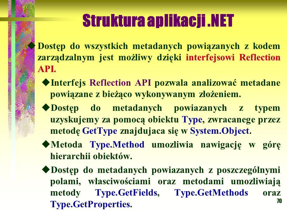 70 Struktura aplikacji.NET interfejsowi Reflection API.  Dostęp do wszystkich metadanych powiązanych z kodem zarządzalnym jest możliwy dzięki interfe