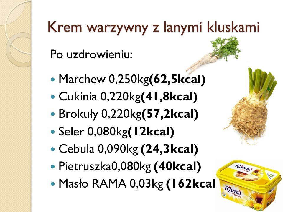 Krem warzywny z lanymi kluskami Po uzdrowieniu: Marchew 0,250kg(62,5kcal) Cukinia 0,220kg(41,8kcal) Brokuły 0,220kg(57,2kcal) Seler 0,080kg(12kcal) Cebula 0,090kg (24,3kcal) Pietruszka0,080kg (40kcal) Masło RAMA 0,03kg (162kcal)