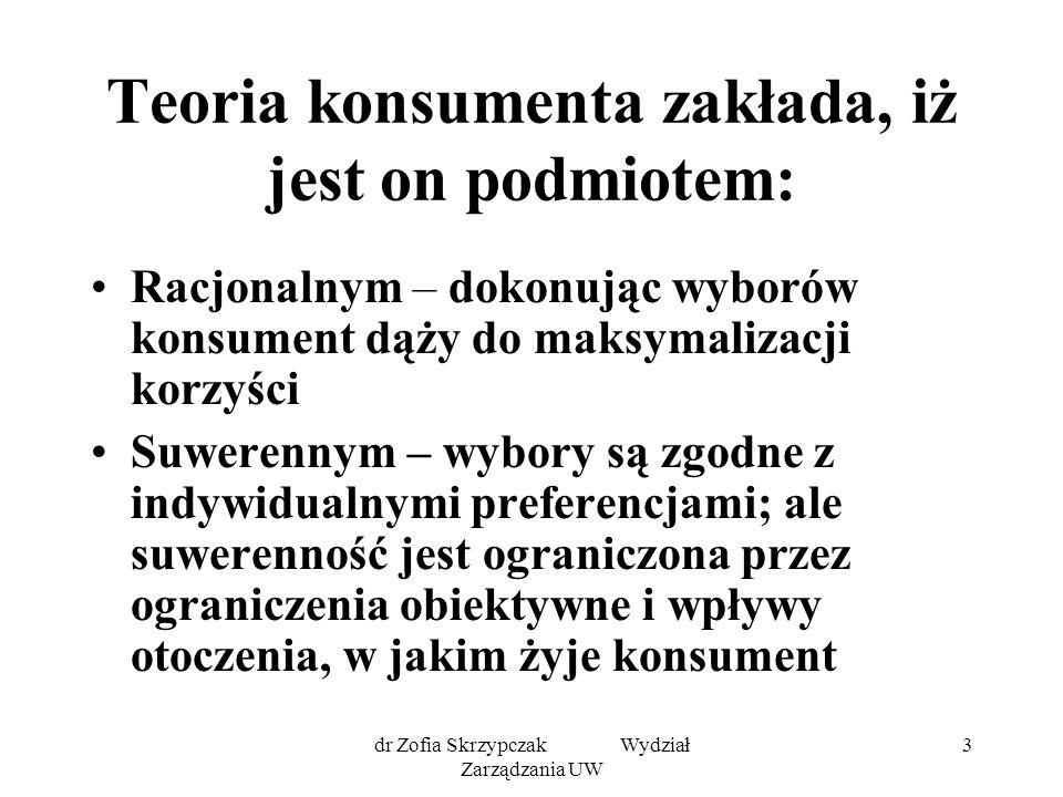 dr Zofia Skrzypczak Wydział Zarządzania UW 24 4.
