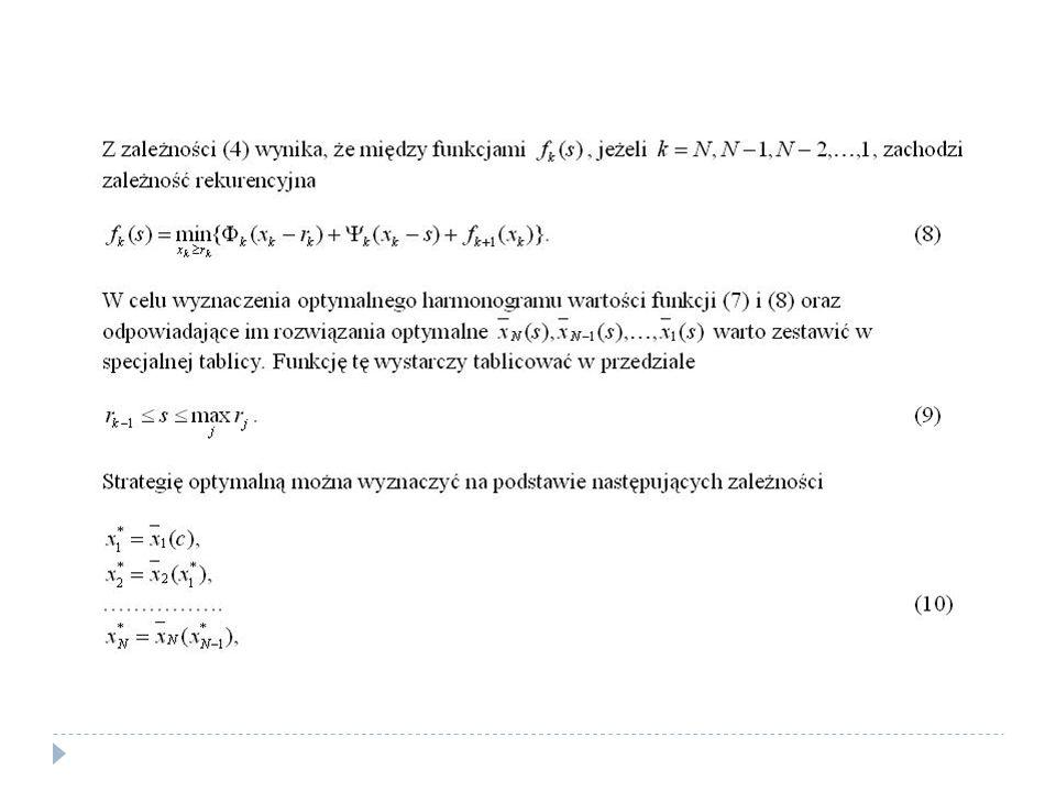 PRZYKŁAD WYRÓWNANIA HARMONOGRAMU  Należy stosując programowanie dynamiczne wyrównać poniższy harmonogram.
