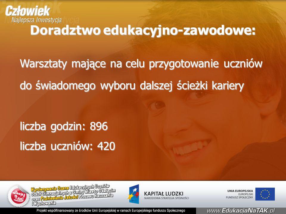 Doradztwo edukacyjno-zawodowe: Warsztaty mające na celu przygotowanie uczniów do świadomego wyboru dalszej ścieżki kariery liczba godzin: 896 liczba uczniów: 420