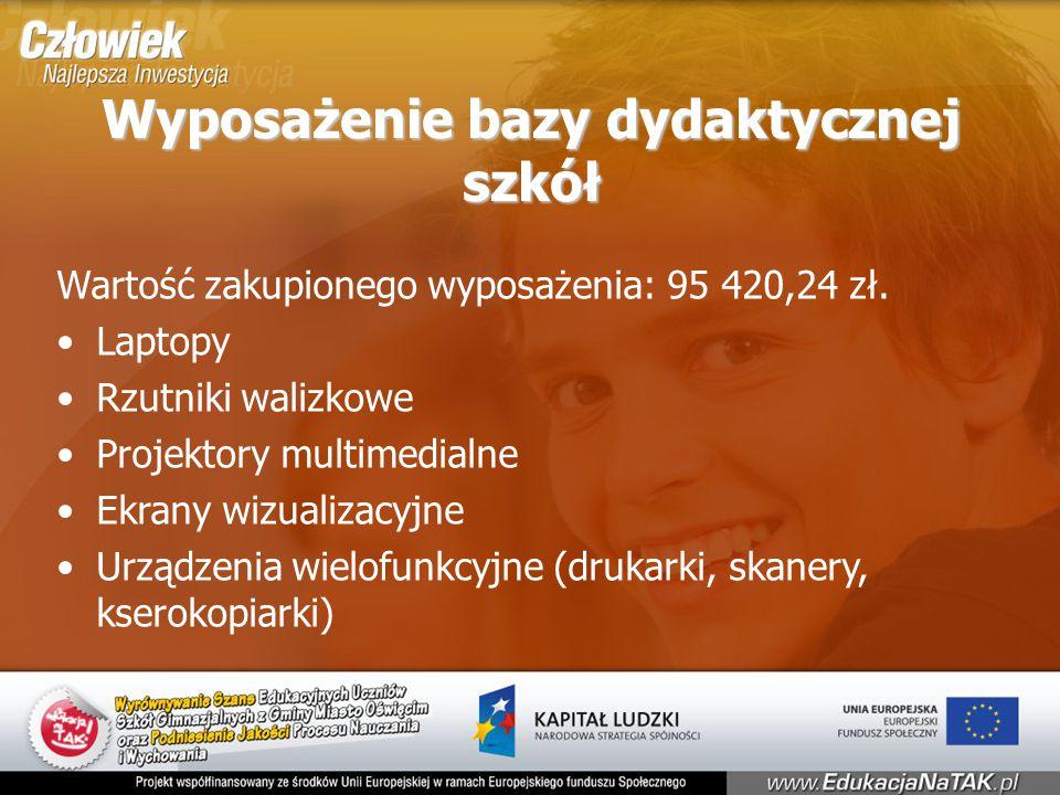 Wyposażenie bazy dydaktycznej szkół Wartość zakupionego wyposażenia: 95 420,24 zł.