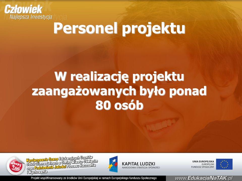 Personel projektu W realizację projektu zaangażowanych było ponad 80 osób