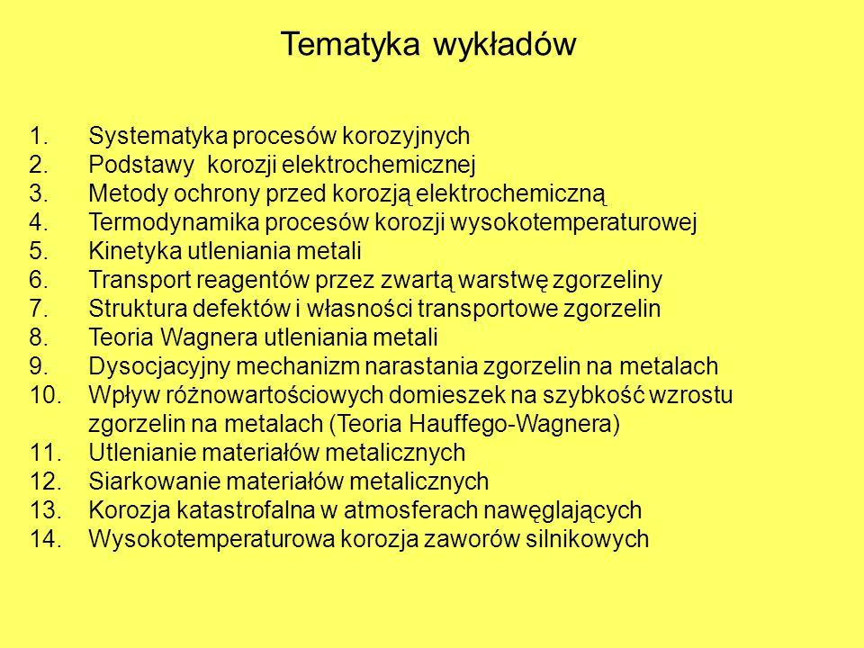 Literatura 1.S.Moliński, Ochrona przed Korozją, Poradnik, WKŁ, Warszawa 1986.