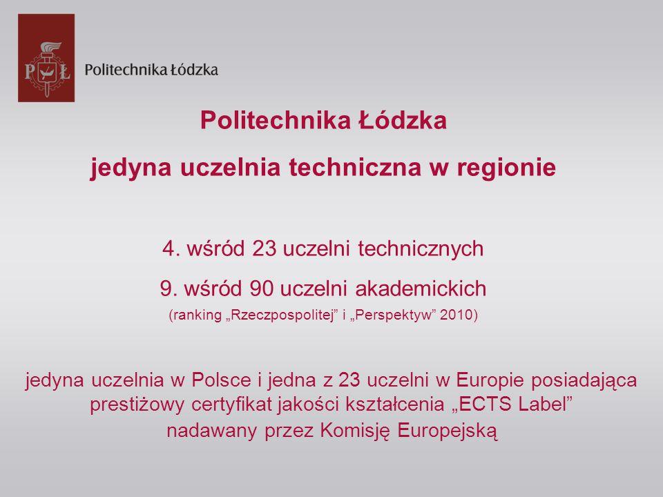 Politechnika Łódzka jedyna uczelnia techniczna w regionie 4.