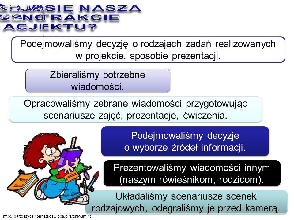 rozwiązywania problemów podejmowania decyzji komunikowania się przyjmowania odpowiedzialności samodzielnego i twórczego myślenia planowania i organizacji pracy zespołowej zbierania i selekcjonowania informacji współpracy publicznej prezentacji oceny przebiegu projektu i efektów własnej pracy http://spchabielice.szkolnastrona.pl/index.php p=m&idg=zt,29 wykorzystywania TIK w praktyce szkolnej