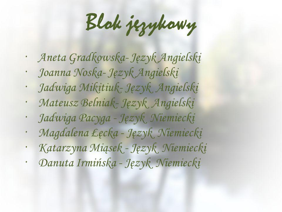 Blok językowy ·Aneta Gradkowska- Język Angielski ·Joanna Noska- Język Angielski ·Jadwiga Mikitiuk- Język Angielski ·Mateusz Belniak- Język Angielski ·