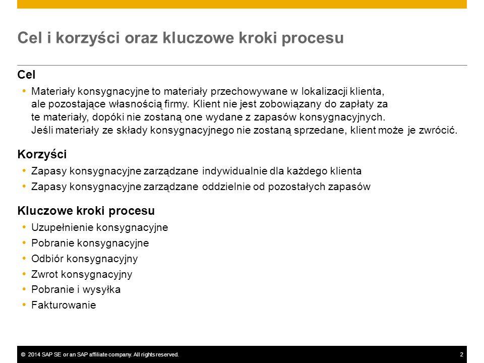 ©2014 SAP SE or an SAP affiliate company. All rights reserved.2 Cel i korzyści oraz kluczowe kroki procesu Cel  Materiały konsygnacyjne to materiały