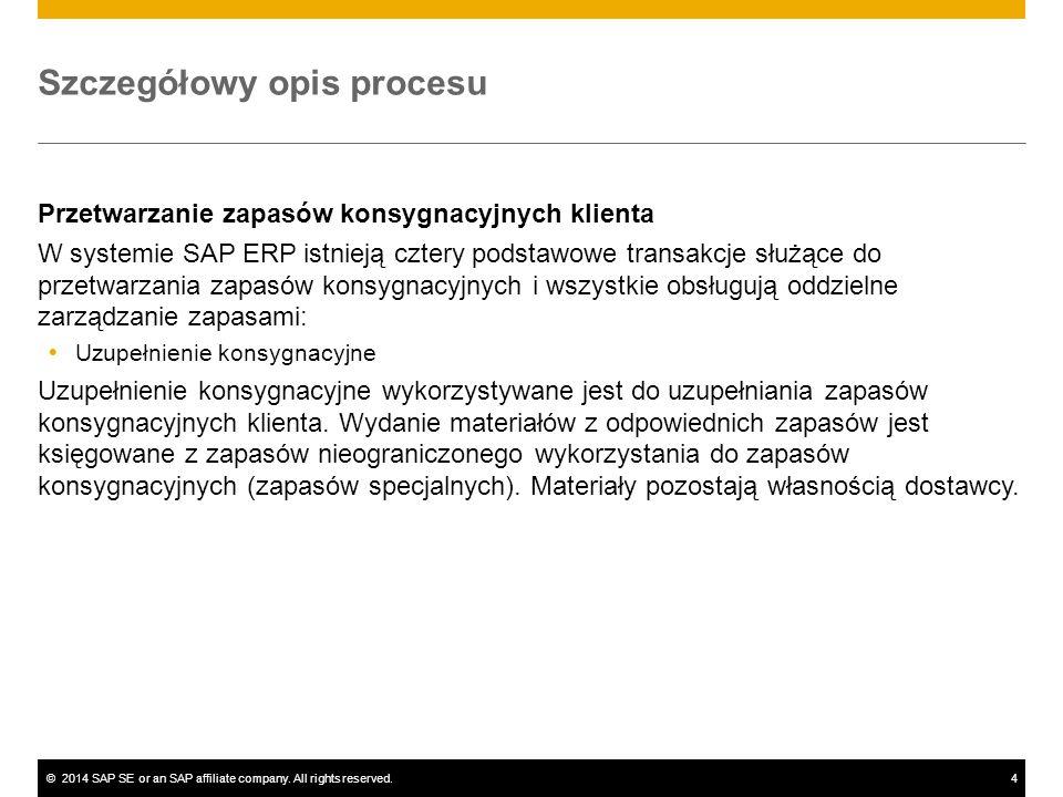 ©2014 SAP SE or an SAP affiliate company. All rights reserved.4 Szczegółowy opis procesu Przetwarzanie zapasów konsygnacyjnych klienta W systemie SAP