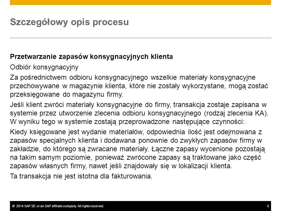 ©2014 SAP SE or an SAP affiliate company. All rights reserved.5 Szczegółowy opis procesu Przetwarzanie zapasów konsygnacyjnych klienta Odbiór konsygna