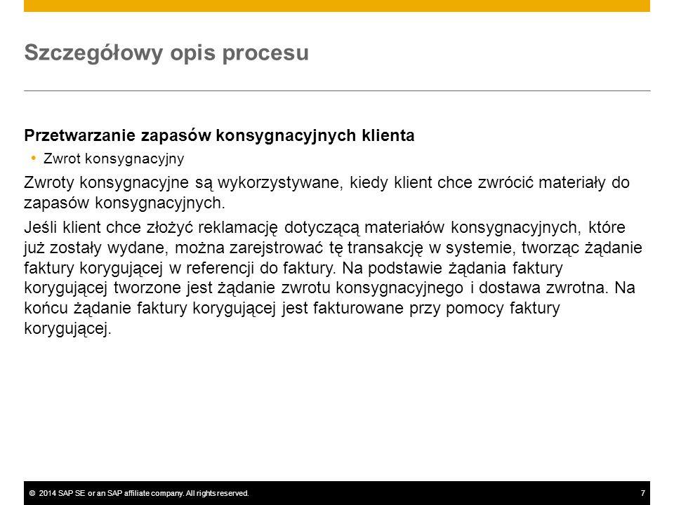 ©2014 SAP SE or an SAP affiliate company. All rights reserved.7 Szczegółowy opis procesu Przetwarzanie zapasów konsygnacyjnych klienta  Zwrot konsygn