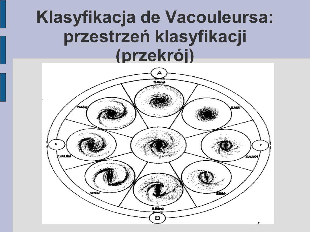 Klasyfikacja de Vacouleursa: przestrzeń klasyfikacji (przekrój)