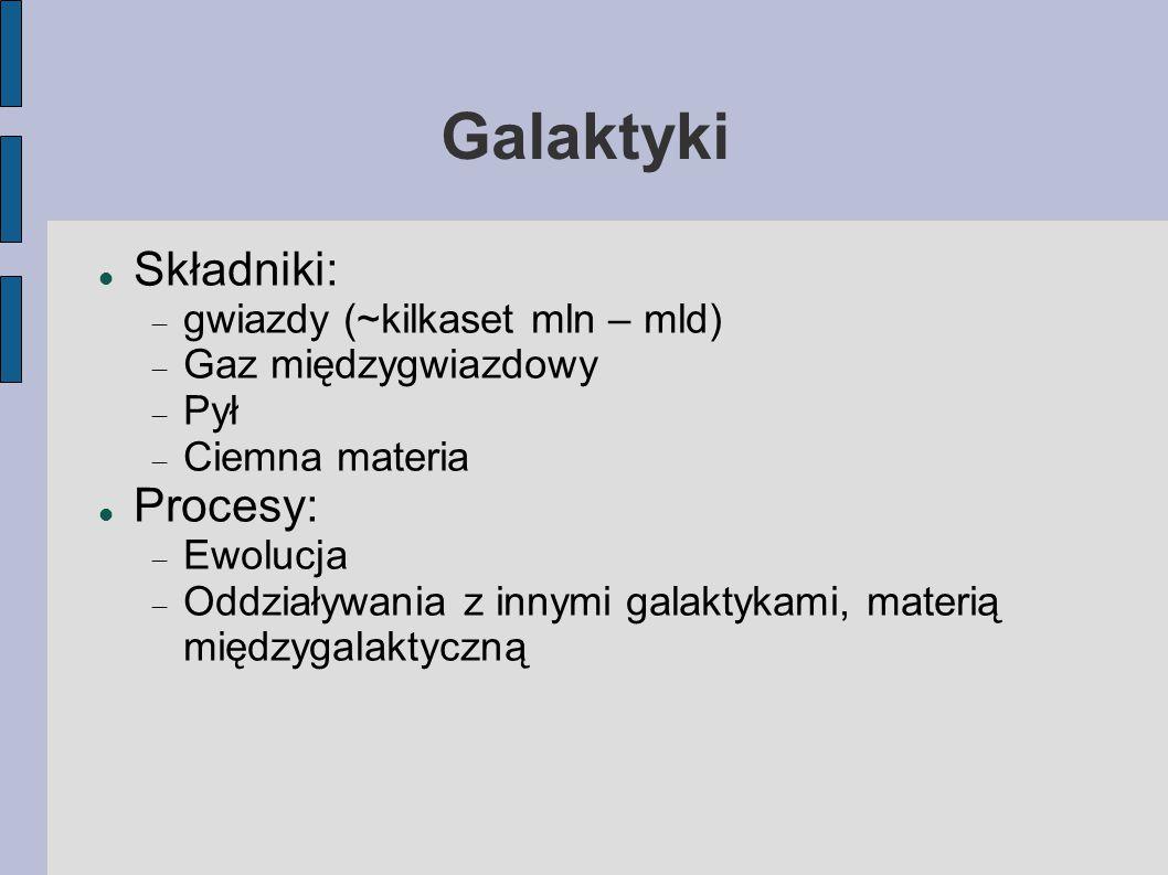 Galaktyki Składniki:  gwiazdy (~kilkaset mln – mld)  Gaz międzygwiazdowy  Pył  Ciemna materia Procesy:  Ewolucja  Oddziaływania z innymi galaktykami, materią międzygalaktyczną