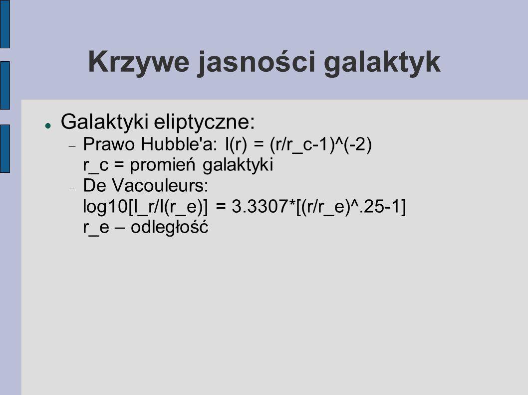 Krzywe jasności galaktyk Galaktyki eliptyczne:  Prawo Hubble a: I(r) = (r/r_c-1)^(-2) r_c = promień galaktyki  De Vacouleurs: log10[I_r/I(r_e)] = 3.3307*[(r/r_e)^.25-1] r_e – odległość